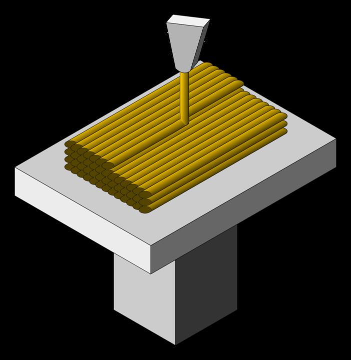 FFF/FDM printing diagram